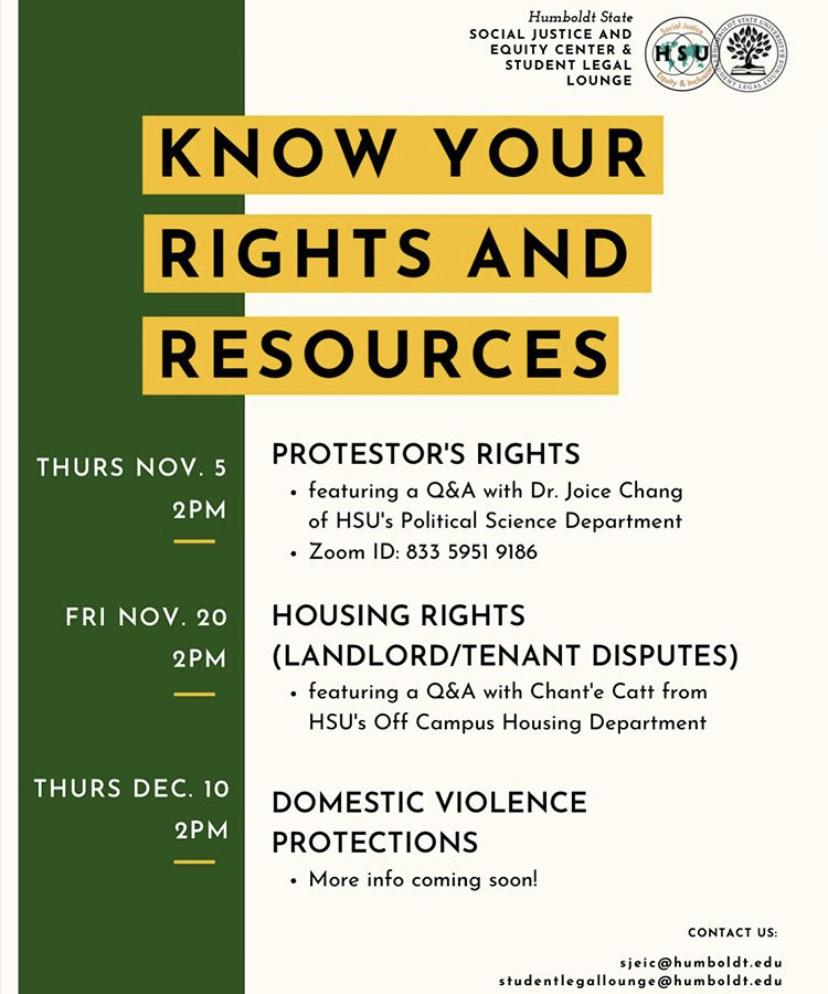 Know Your Rights and Resources